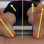 股関節の正しい動きは「立ち方」「歩き方」を綺麗にします!