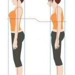 【姿勢】体幹と足裏をアップデートすることが綺麗な姿勢を保つ秘訣です!